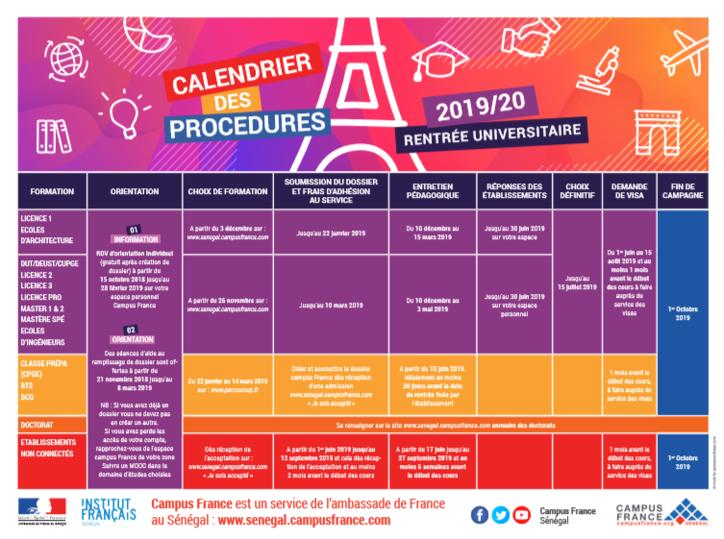 Exemple Lettre De Motivation Campus France Pdf
